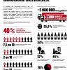 ladria_infografika_LV