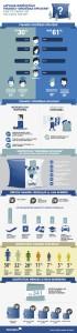 Latvijas iedzivotaju finansu drosibas spilvens_infografiks