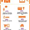 Swedbank_finansu_drosiba_infografiks_2014Feb